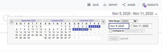 Rozsah dátumov v prehľade publika
