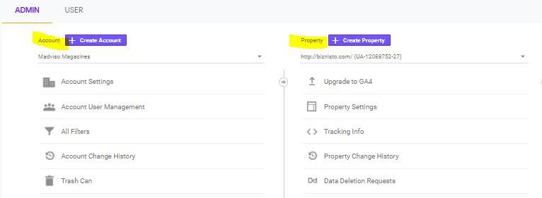 Vytvorenie nového účtu Google Analytics